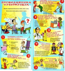 Памятка Профилактика туберкулеза